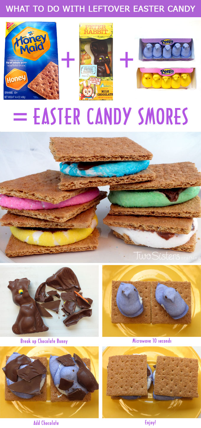 What Should You Do With All Of That Leftover Easter Candy Make Ps S