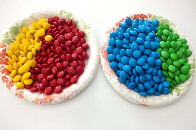 Separate a bag of M&M's